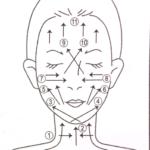 Глубокими массажными движениями нанесите маску на лицо и шею по схеме