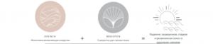 Схема антивозрастного ухода за кожей лица Ubuna Beauty